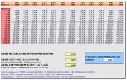 AdSense selber kalkulieren