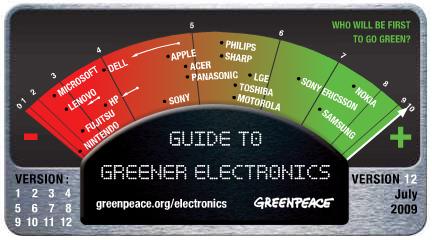 gge-greanpeace