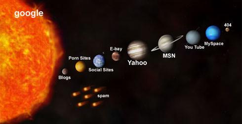 Unser Sonnensystem aus der Sicht von Google