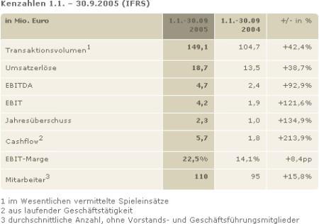 Tipp24.de