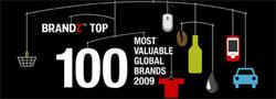 top100-marken-weltweit