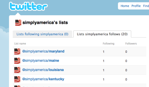 twitter_country_lists
