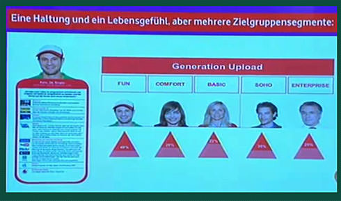 vodafone-generation-upload