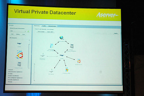 whd-virtual-private-datacenter